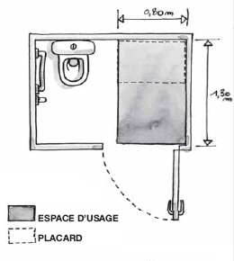 sanitaire adapt sanitaire accessible sanitaire pmr. Black Bedroom Furniture Sets. Home Design Ideas