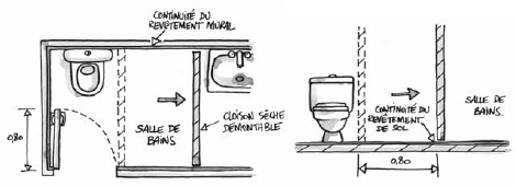 Sanitaires handicaps best norme toilette handicap with sanitaires handicaps latest ada public - Accessoires sanitaire pour handicapes ...