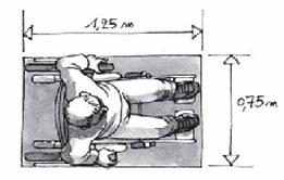 Schéma fauteuil roulant manuel