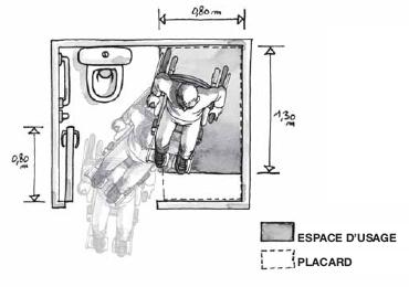 Sanitaire adapté - Sanitaire accessible - Sanitaire PMR